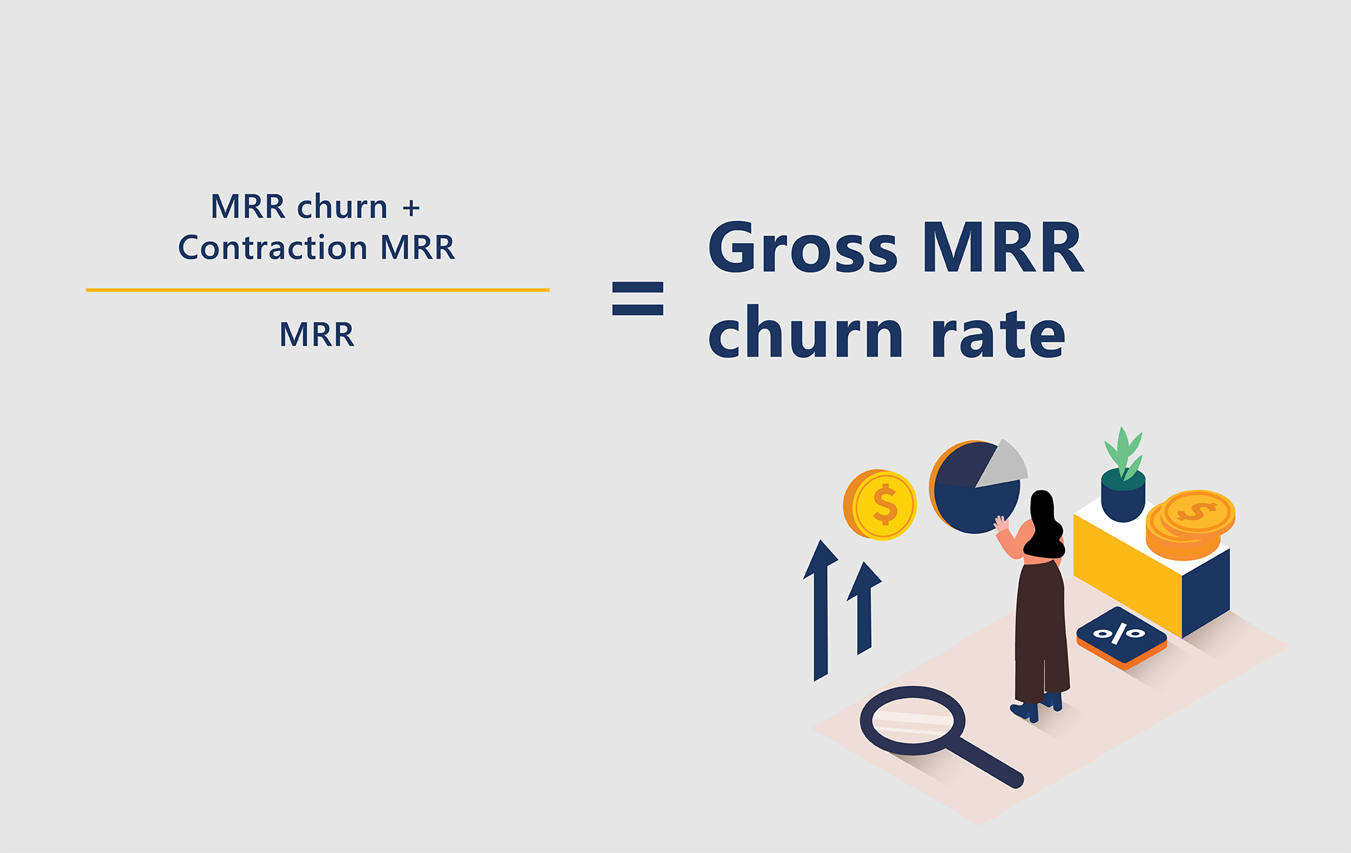 Subscriber churn metrics – gross MRR churn rate
