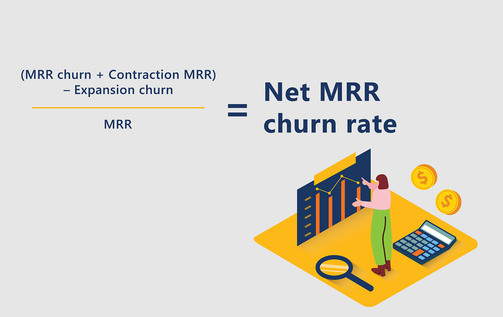 Subscriber churn metrics – net MRR churn rate